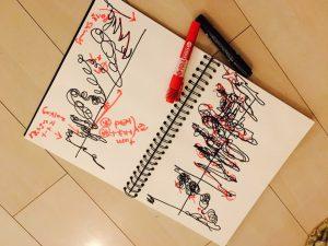 choreography20161026